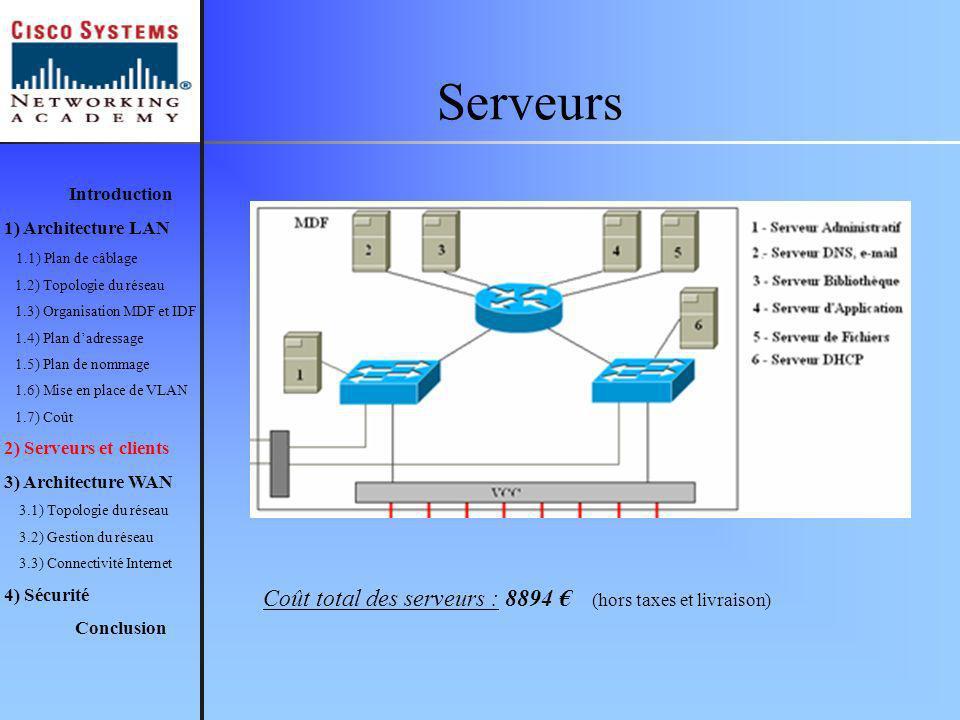 Serveurs Introduction 1) Architecture LAN 1.1) Plan de câblage 1.2) Topologie du réseau 1.3) Organisation MDF et IDF 1.4) Plan dadressage 1.5) Plan de nommage 1.6) Mise en place de VLAN 1.7) Coût 2) Serveurs et clients 3) Architecture WAN 3.1) Topologie du réseau 3.2) Gestion du réseau 3.3) Connectivité Internet 4) Sécurité Conclusion Coût total des serveurs : 8894 (hors taxes et livraison)