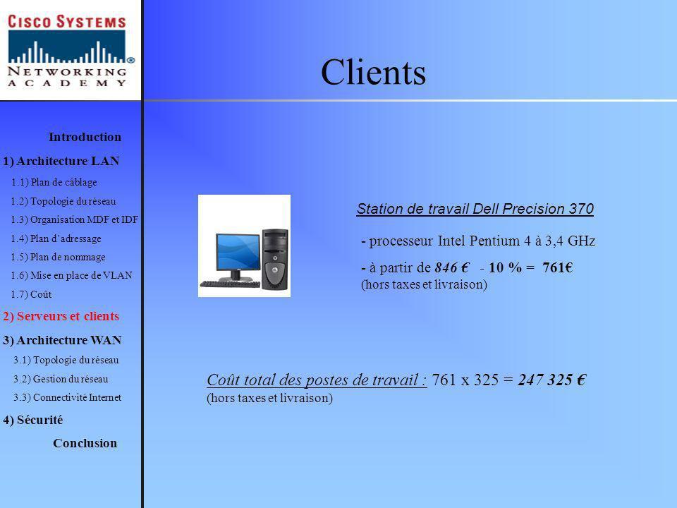 Clients Introduction 1) Architecture LAN 1.1) Plan de câblage 1.2) Topologie du réseau 1.3) Organisation MDF et IDF 1.4) Plan dadressage 1.5) Plan de nommage 1.6) Mise en place de VLAN 1.7) Coût 2) Serveurs et clients 3) Architecture WAN 3.1) Topologie du réseau 3.2) Gestion du réseau 3.3) Connectivité Internet 4) Sécurité Conclusion Station de travail Dell Precision 370 - processeur Intel Pentium 4 à 3,4 GHz - à partir de 846 - 10 % = 761 (hors taxes et livraison) Coût total des postes de travail : 761 x 325 = 247 325 (hors taxes et livraison)