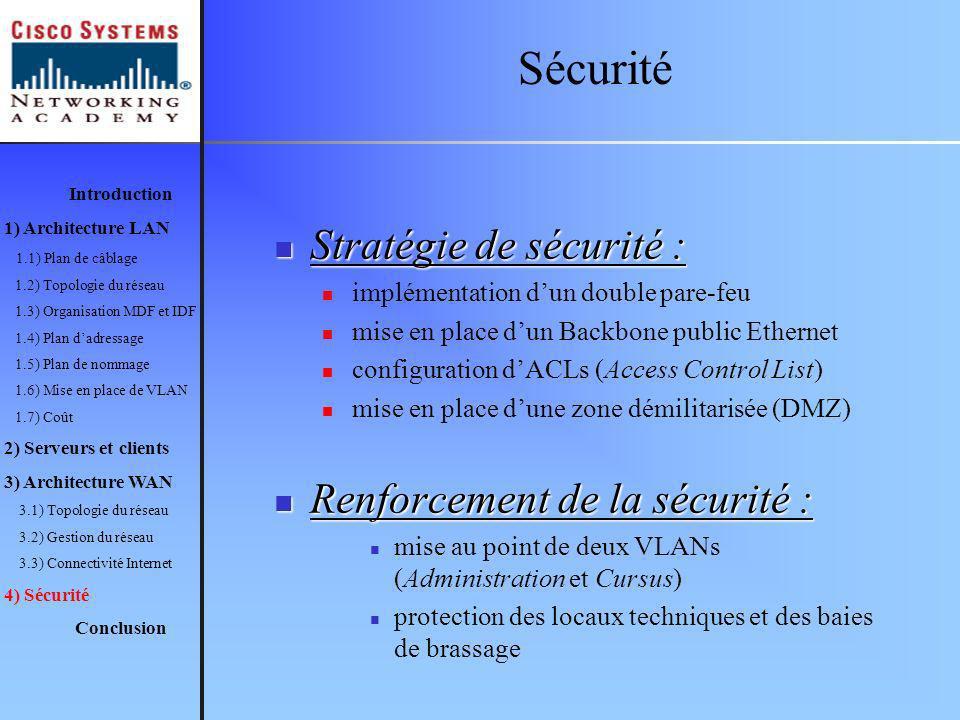 Sécurité Introduction 1) Architecture LAN 1.1) Plan de câblage 1.2) Topologie du réseau 1.3) Organisation MDF et IDF 1.4) Plan dadressage 1.5) Plan de nommage 1.6) Mise en place de VLAN 1.7) Coût 2) Serveurs et clients 3) Architecture WAN 3.1) Topologie du réseau 3.2) Gestion du réseau 3.3) Connectivité Internet 4) Sécurité Conclusion Stratégie de sécurité : Stratégie de sécurité : implémentation dun double pare-feu mise en place dun Backbone public Ethernet configuration dACLs (Access Control List) mise en place dune zone démilitarisée (DMZ) Renforcement de la sécurité : Renforcement de la sécurité : mise au point de deux VLANs (Administration et Cursus) protection des locaux techniques et des baies de brassage