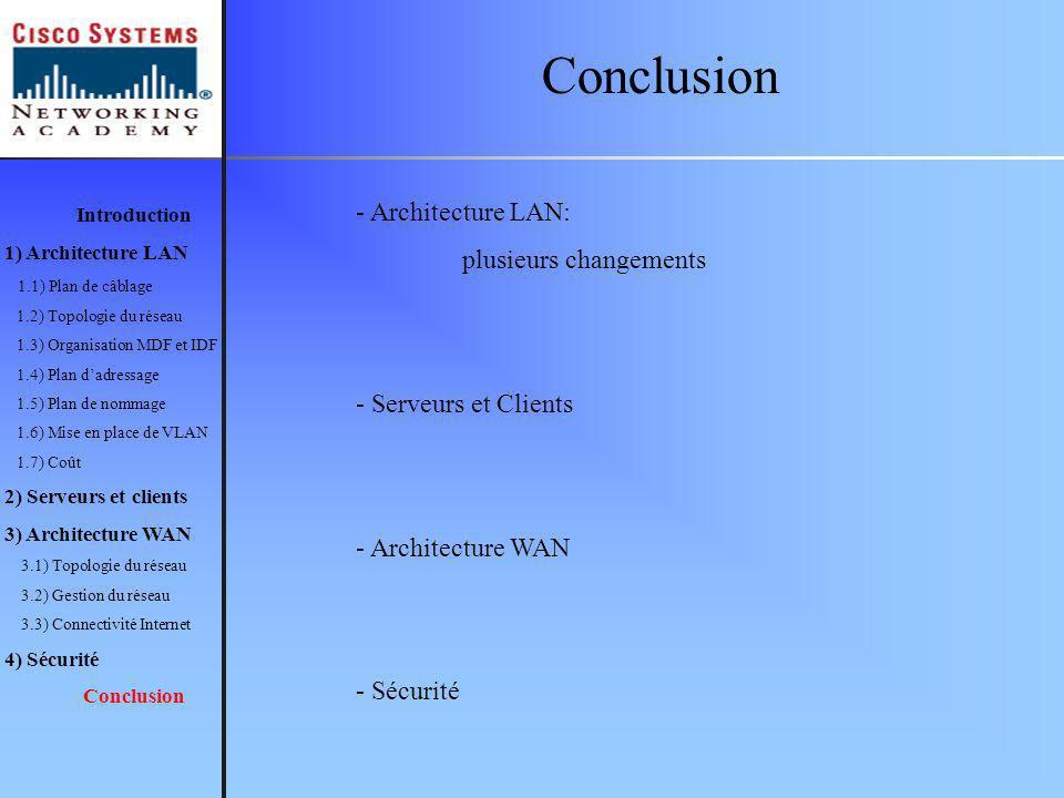Conclusion Introduction 1) Architecture LAN 1.1) Plan de câblage 1.2) Topologie du réseau 1.3) Organisation MDF et IDF 1.4) Plan dadressage 1.5) Plan de nommage 1.6) Mise en place de VLAN 1.7) Coût 2) Serveurs et clients 3) Architecture WAN 3.1) Topologie du réseau 3.2) Gestion du réseau 3.3) Connectivité Internet 4) Sécurité Conclusion - Architecture LAN: plusieurs changements - Serveurs et Clients - Architecture WAN - Sécurité