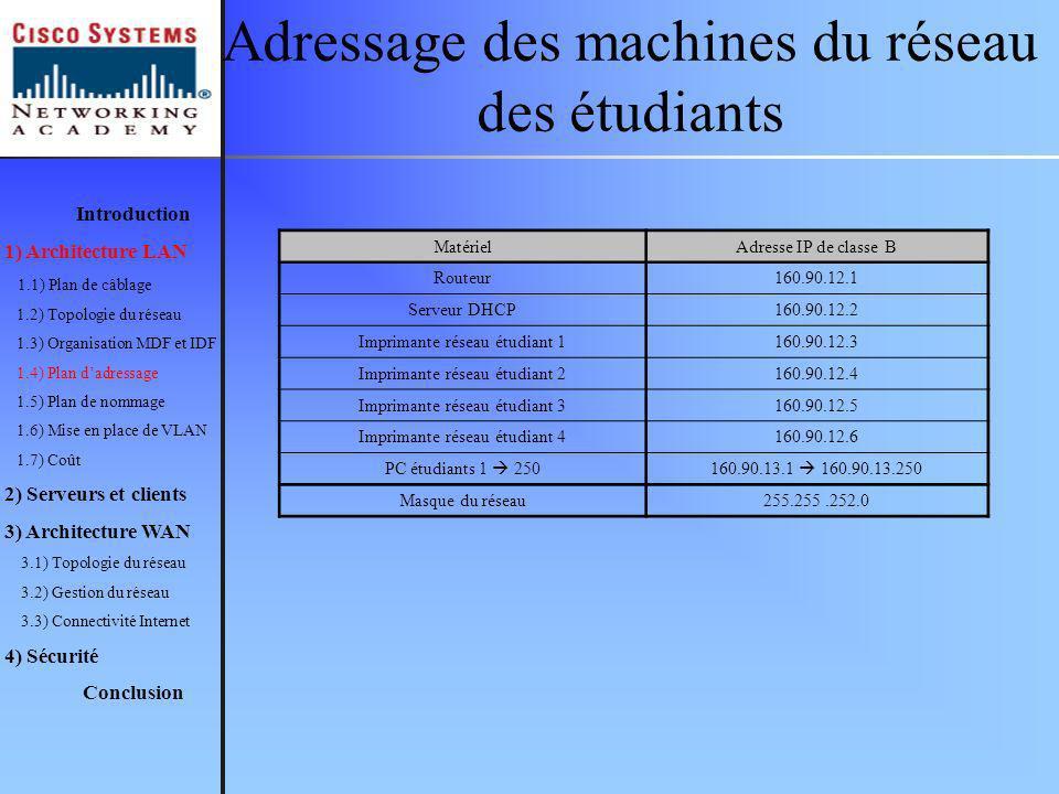 Adressage des machines du réseau des étudiants Introduction 1) Architecture LAN 1.1) Plan de câblage 1.2) Topologie du réseau 1.3) Organisation MDF et