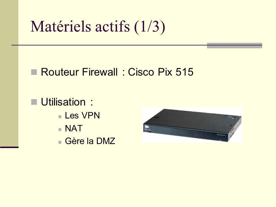 Matériels actifs (1/3) Routeur Firewall : Cisco Pix 515 Utilisation : Les VPN NAT Gère la DMZ