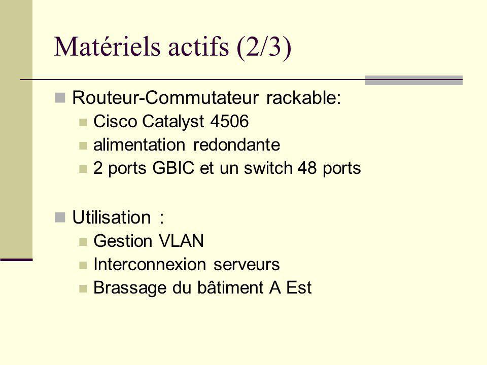 Matériels actifs (2/3) Routeur-Commutateur rackable: Cisco Catalyst 4506 alimentation redondante 2 ports GBIC et un switch 48 ports Utilisation : Gest