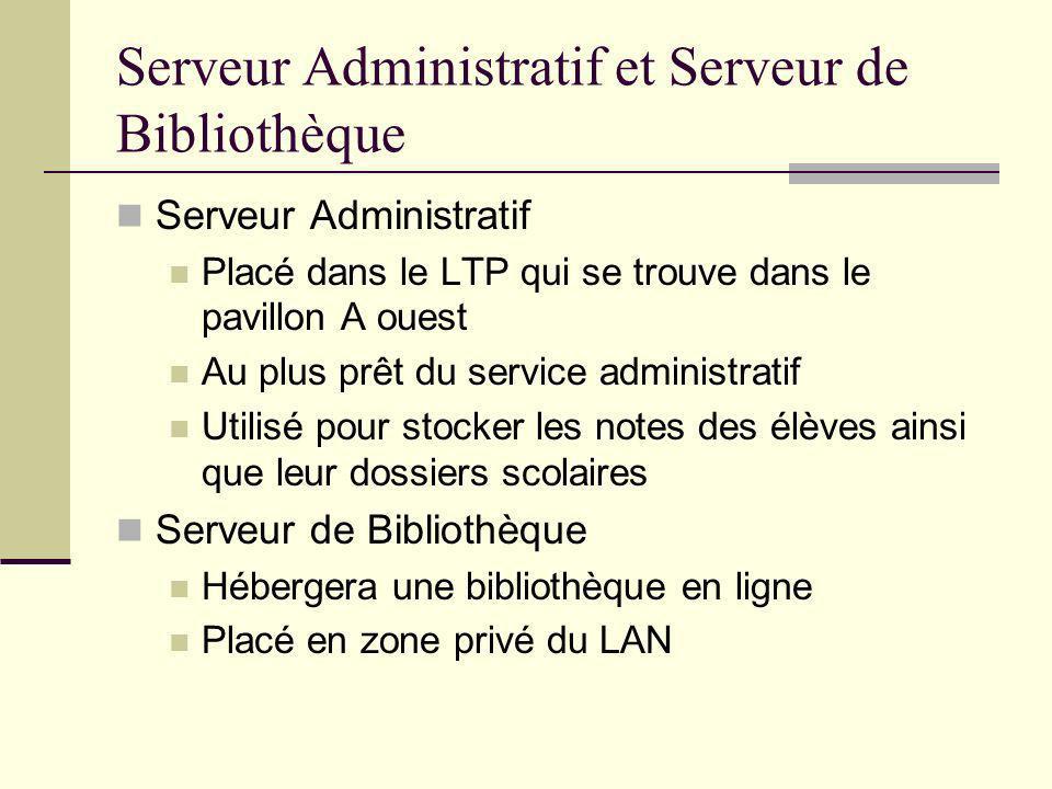 Serveur Administratif et Serveur de Bibliothèque Serveur Administratif Placé dans le LTP qui se trouve dans le pavillon A ouest Au plus prêt du servic
