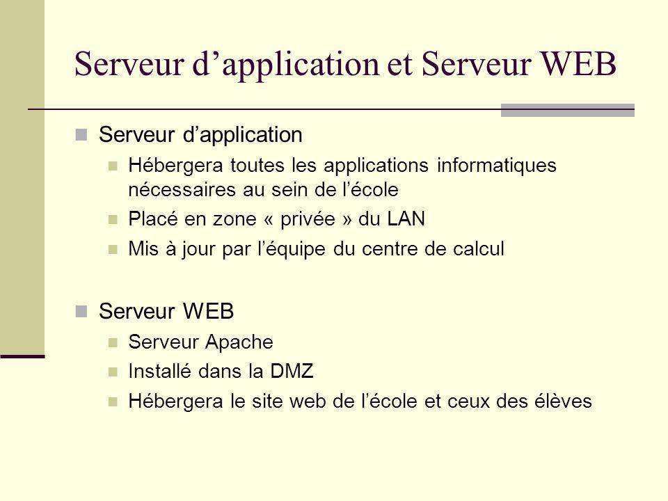 Serveur dapplication et Serveur WEB Serveur dapplication Hébergera toutes les applications informatiques nécessaires au sein de lécole Placé en zone «