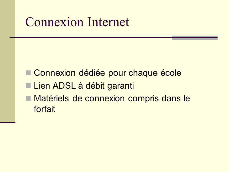 Connexion Internet Connexion dédiée pour chaque école Lien ADSL à débit garanti Matériels de connexion compris dans le forfait