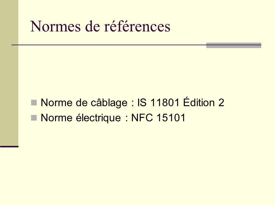 Normes de références Norme de câblage : IS 11801 Édition 2 Norme électrique : NFC 15101