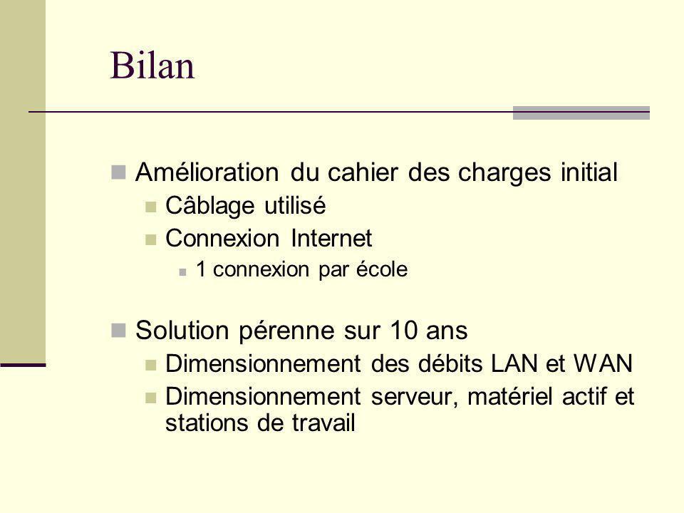 Bilan Amélioration du cahier des charges initial Câblage utilisé Connexion Internet 1 connexion par école Solution pérenne sur 10 ans Dimensionnement