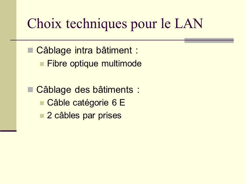 Choix techniques pour le LAN Câblage intra bâtiment : Fibre optique multimode Câblage des bâtiments : Câble catégorie 6 E 2 câbles par prises