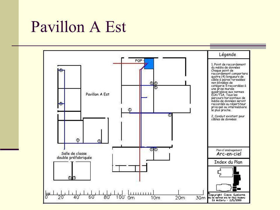 Pavillon A Est