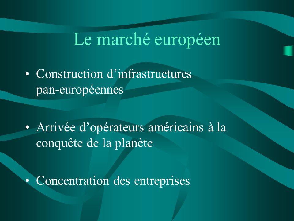 Le marché européen Construction dinfrastructures pan-européennes Arrivée dopérateurs américains à la conquête de la planète Concentration des entrepri