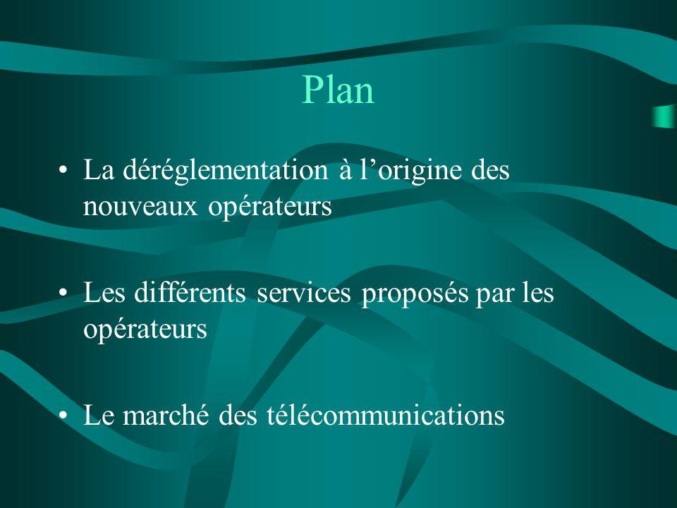 Plan La déréglementation à lorigine des nouveaux opérateurs Les différents services proposés par les opérateurs Le marché des télécommunications