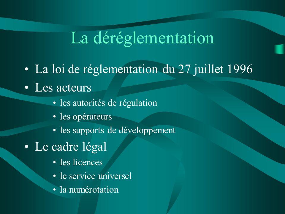 La déréglementation La loi de réglementation du 27 juillet 1996 Les acteurs les autorités de régulation les opérateurs les supports de développement L