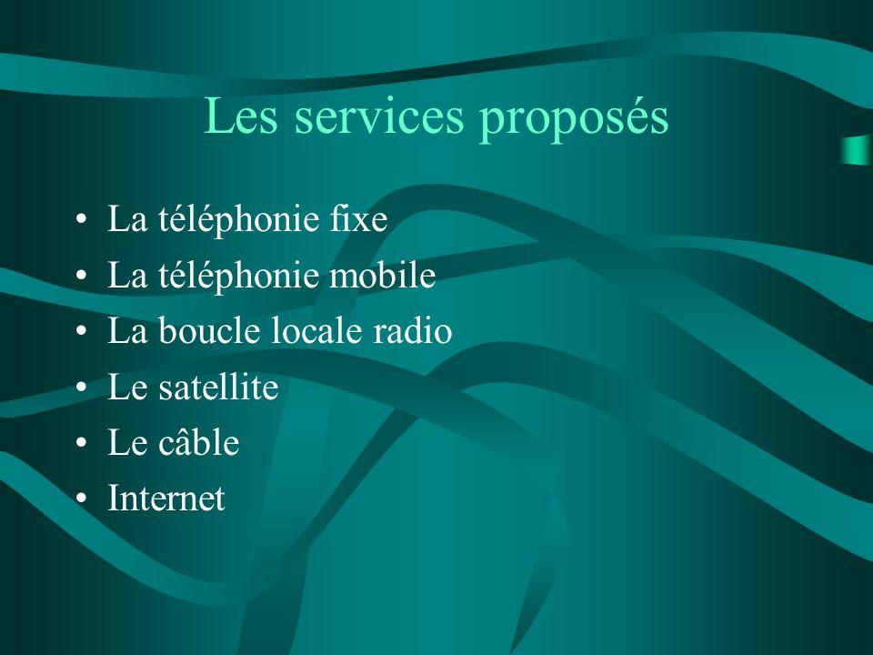 Les services proposés La téléphonie fixe La téléphonie mobile La boucle locale radio Le satellite Le câble Internet