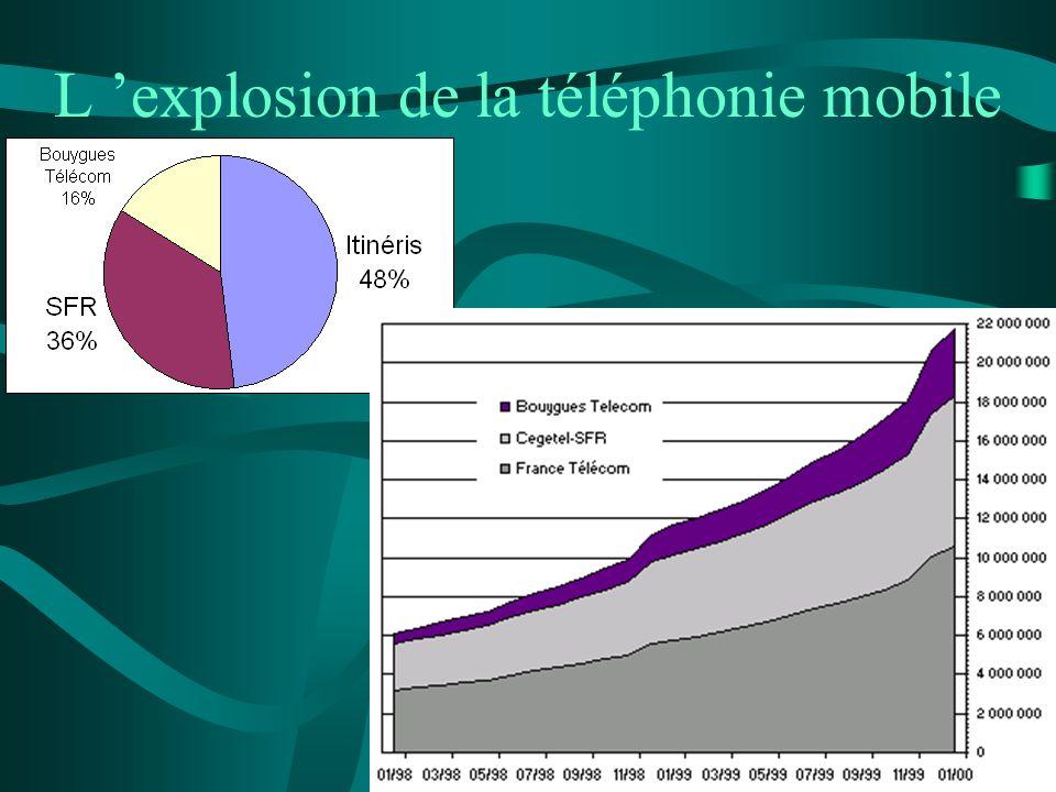 L explosion de la téléphonie mobile