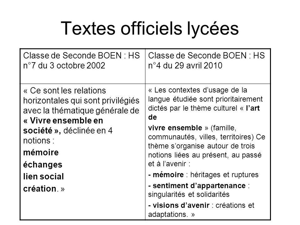 Textes officiels lycées Classe de Seconde BOEN : HS n°7 du 3 octobre 2002 Classe de Seconde BOEN : HS n°4 du 29 avril 2010 « Ce sont les relations hor