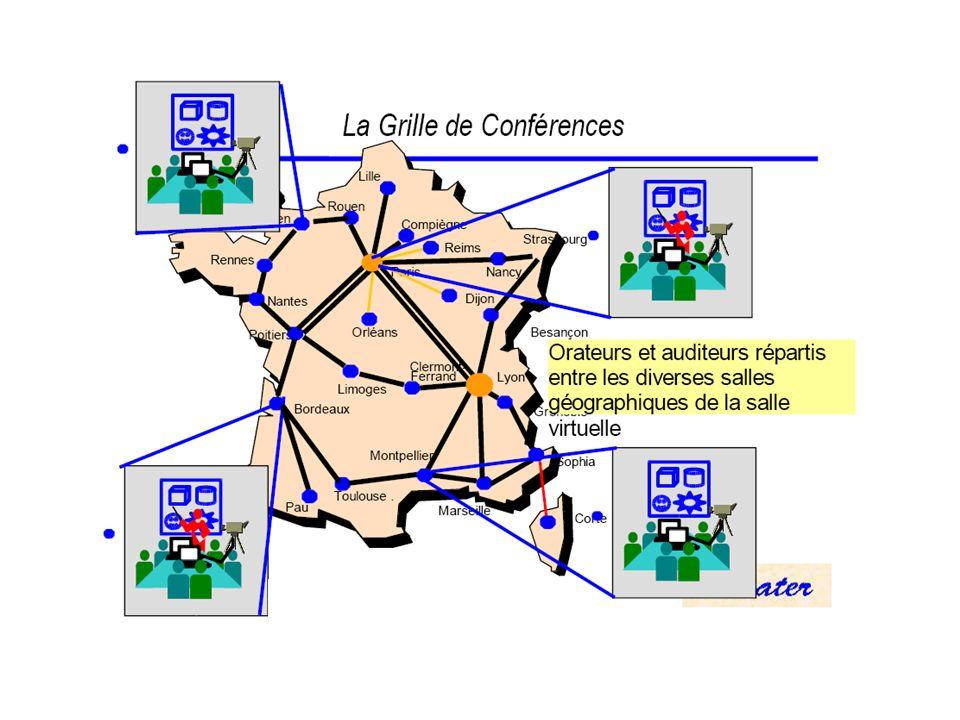Les applications téléenseignement interactif - DIM (Diplômes dIngénierie Multimédia) * La Diffusion de Séminaires et Conférences -Les séminaires Aristote -les Causeries de RENATER -Grilles de conférence * Les réunions de travail