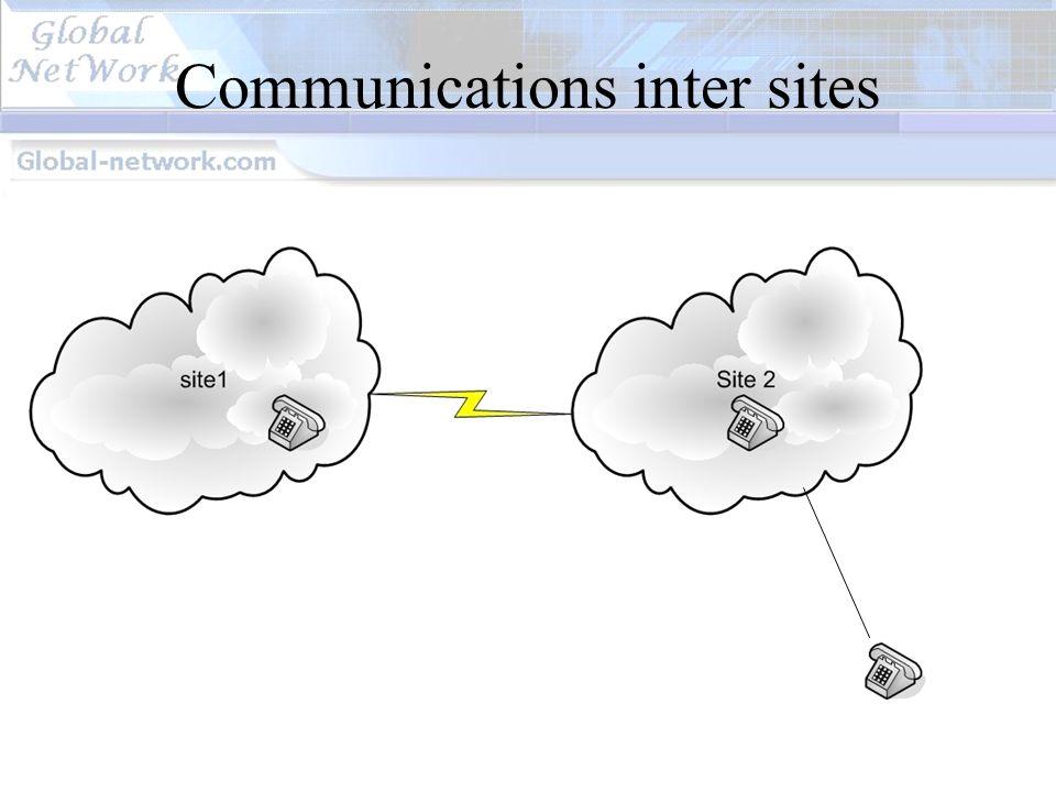 Architecture des postes de travail Commutateur autoalimenté (norme 802.3 AF) Poste de travail connecté au téléphone Téléphone connecté a la prise murale