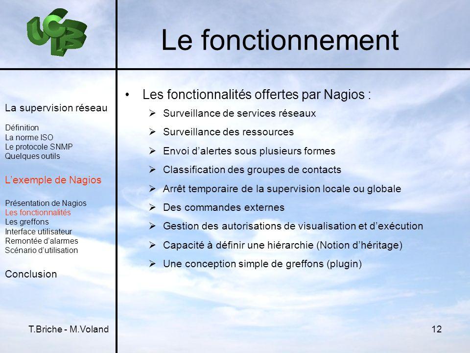 T.Briche - M.Voland12 Le fonctionnement La supervision réseau Définition La norme ISO Le protocole SNMP Quelques outils Lexemple de Nagios Présentatio