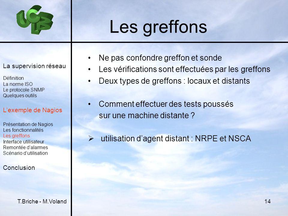T.Briche - M.Voland14 Les greffons Ne pas confondre greffon et sonde Les vérifications sont effectuées par les greffons Deux types de greffons : locau