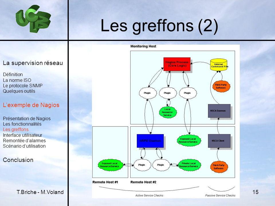 T.Briche - M.Voland15 Les greffons (2) La supervision réseau Définition La norme ISO Le protocole SNMP Quelques outils Lexemple de Nagios Présentation