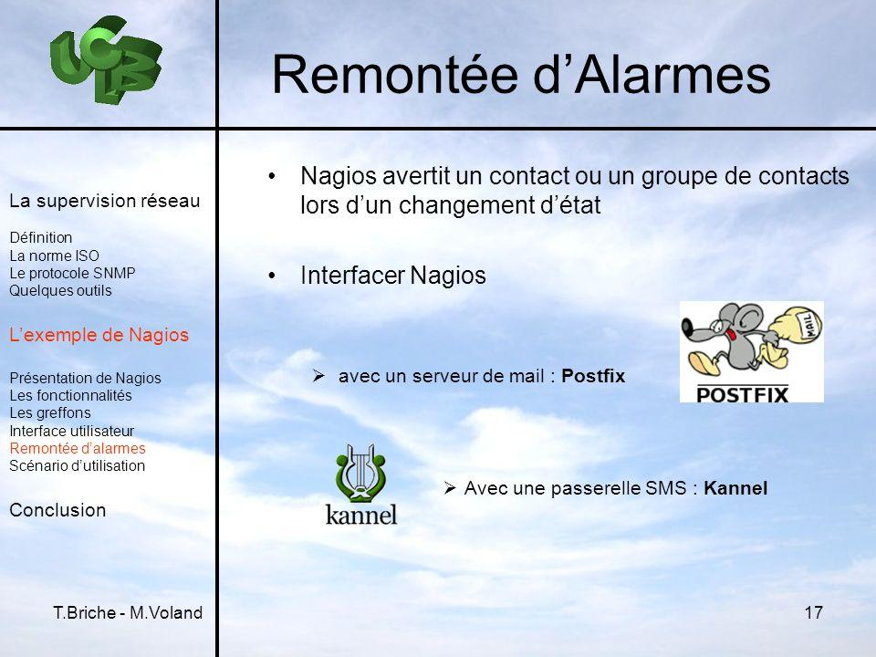 T.Briche - M.Voland17 Nagios avertit un contact ou un groupe de contacts lors dun changement détat Interfacer Nagios avec un serveur de mail : Postfix