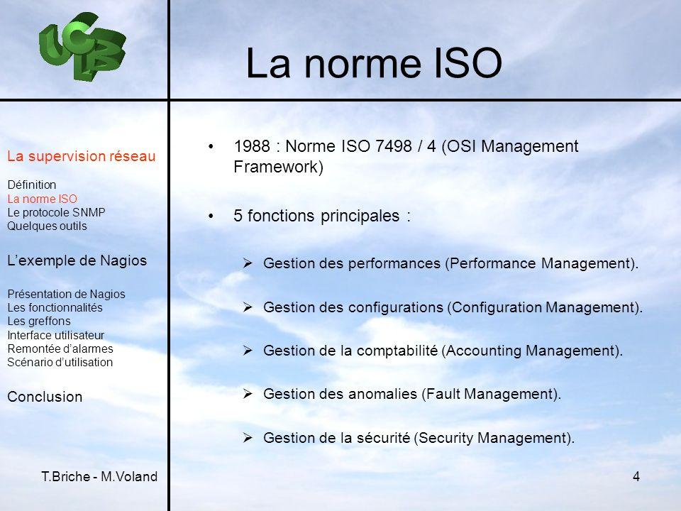 T.Briche - M.Voland4 La norme ISO 1988 : Norme ISO 7498 / 4 (OSI Management Framework) 5 fonctions principales : Gestion des performances (Performance