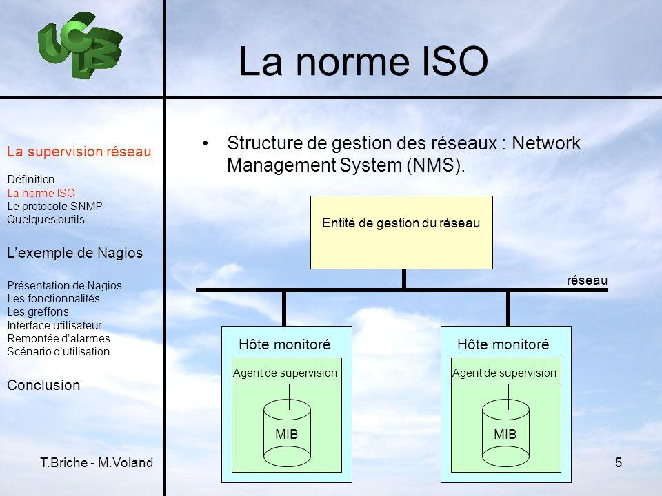T.Briche - M.Voland5 La norme ISO Structure de gestion des réseaux : Network Management System (NMS). Entité de gestion du réseau Agent de supervision