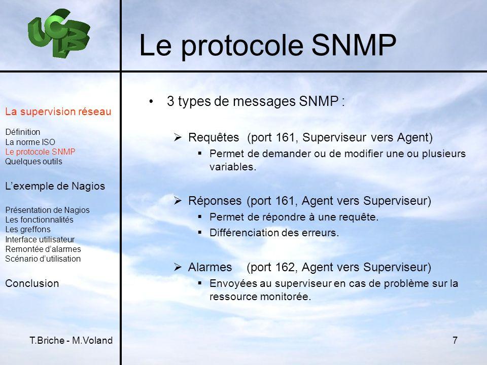 T.Briche - M.Voland7 Le protocole SNMP 3 types de messages SNMP : Requêtes (port 161, Superviseur vers Agent) Permet de demander ou de modifier une ou