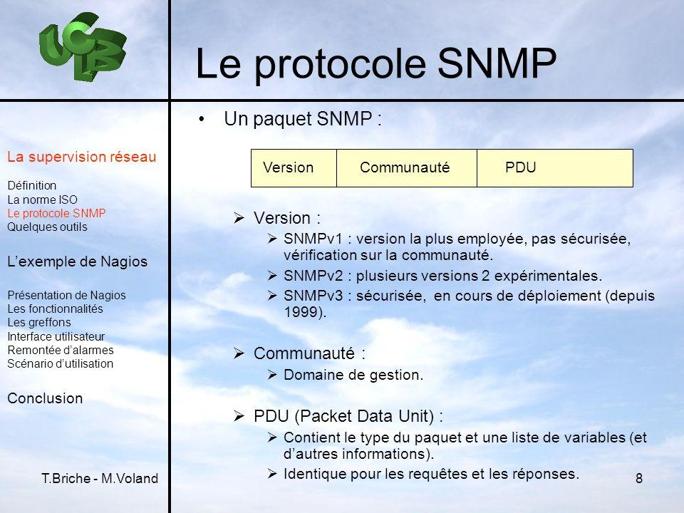 T.Briche - M.Voland8 Le protocole SNMP Un paquet SNMP : Version : SNMPv1 : version la plus employée, pas sécurisée, vérification sur la communauté. SN