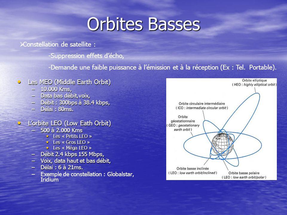 Orbites Basses Les MEO (Middle Earth Orbit) Les MEO (Middle Earth Orbit) –10.000 Kms, –Data bas débit,voix, –Débit : 300bps à 38.4 kbps, –Délai : 80ms