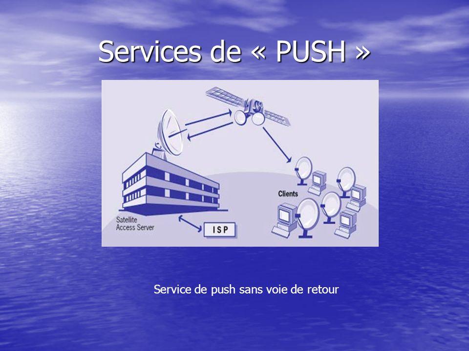 Services de « PUSH » Service de push sans voie de retour