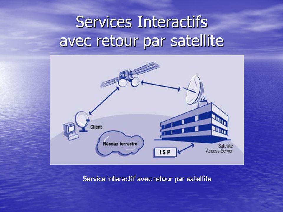 Services Interactifs avec retour par satellite Service interactif avec retour par satellite