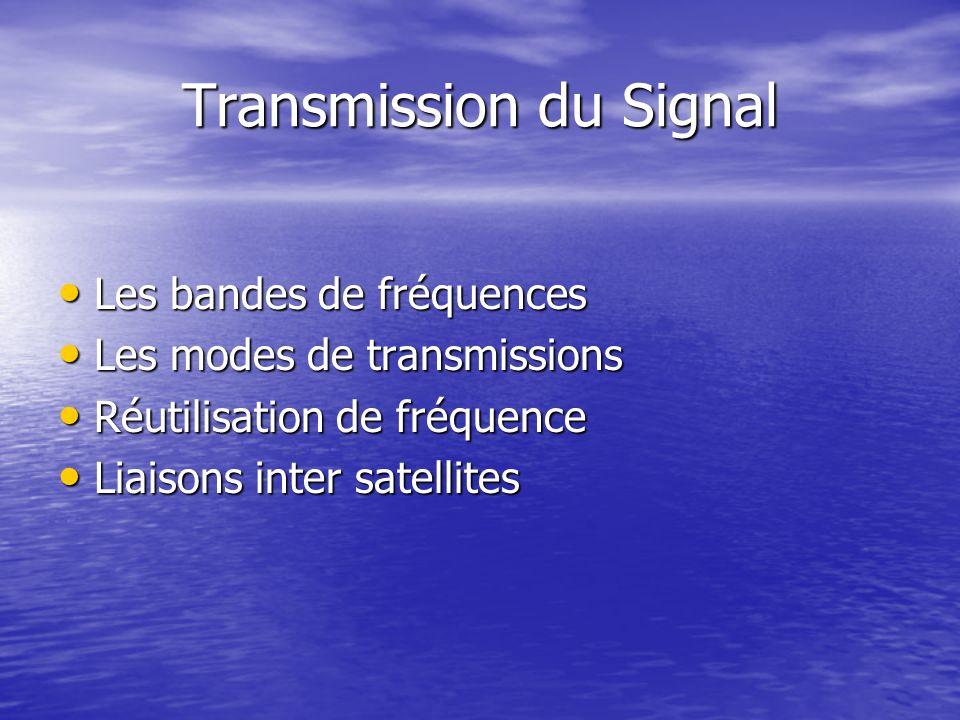 Transmission du Signal Les bandes de fréquences Les bandes de fréquences Les modes de transmissions Les modes de transmissions Réutilisation de fréque