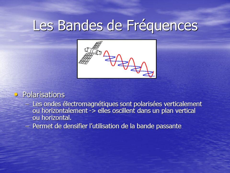 Les Bandes de Fréquences Polarisations Polarisations –Les ondes électromagnétiques sont polarisées verticalement ou horizontalement -> elles oscillent