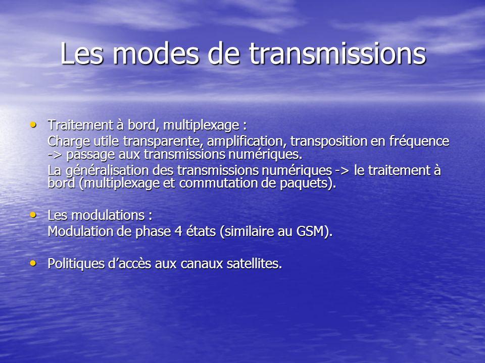 Les modes de transmissions Traitement à bord, multiplexage : Traitement à bord, multiplexage : Charge utile transparente, amplification, transposition