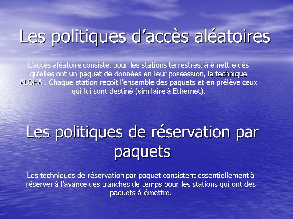 Les politiques daccès aléatoires la technique ALOHA L'accès aléatoire consiste, pour les stations terrestres, à émettre dès qu'elles ont un paquet de