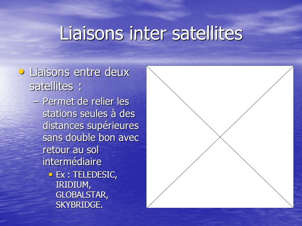 Liaisons inter satellites Liaisons entre deux satellites : Liaisons entre deux satellites : –Permet de relier les stations seules à des distances supé