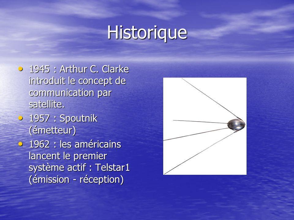 Historique 1945 : Arthur C. Clarke introduit le concept de communication par satellite. 1945 : Arthur C. Clarke introduit le concept de communication