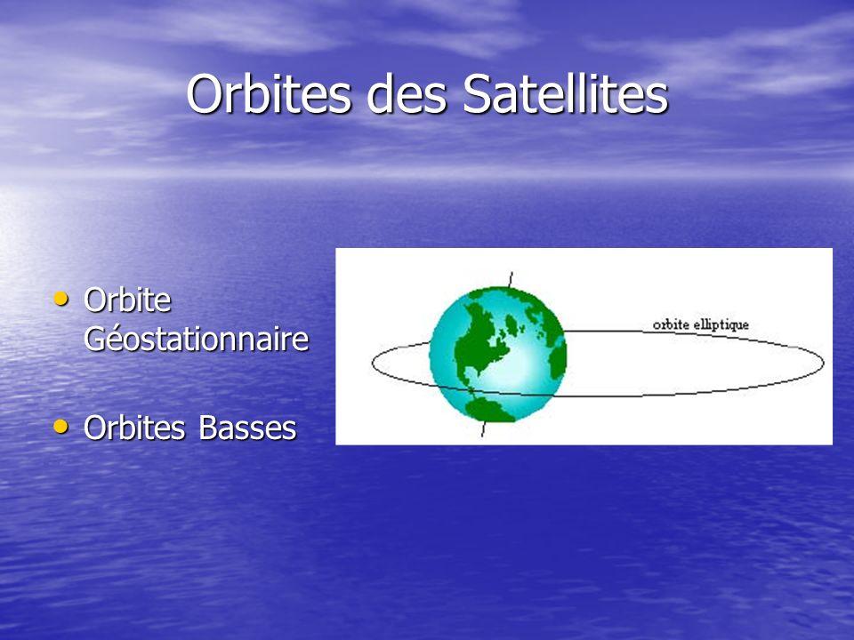 Orbite Géostationnaire 36.000 Kms daltitude 36.000 Kms daltitude Fixe dans le ciel Fixe dans le ciel Débit : 155Mbps Débit : 155Mbps Délai : 250ms Délai : 250ms