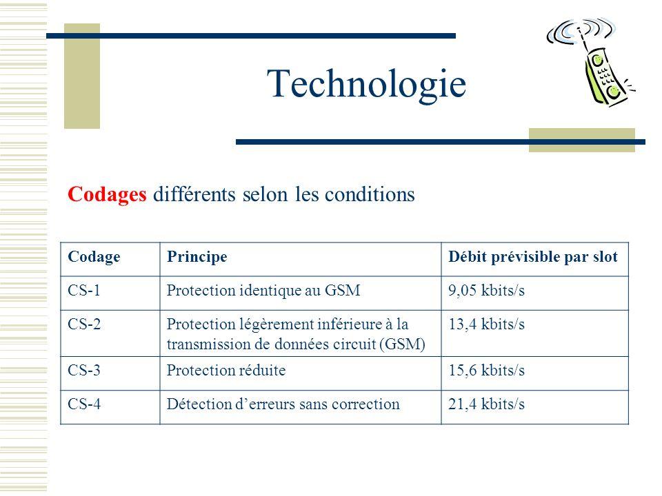 Technologie Codages différents selon les conditions CodagePrincipeDébit prévisible par slot CS-1Protection identique au GSM9,05 kbits/s CS-2Protection légèrement inférieure à la transmission de données circuit (GSM) 13,4 kbits/s CS-3Protection réduite15,6 kbits/s CS-4Détection derreurs sans correction21,4 kbits/s