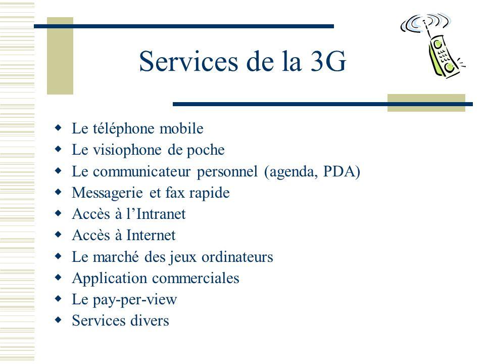 Services de la 3G Le téléphone mobile Le visiophone de poche Le communicateur personnel (agenda, PDA) Messagerie et fax rapide Accès à lIntranet Accès à Internet Le marché des jeux ordinateurs Application commerciales Le pay-per-view Services divers