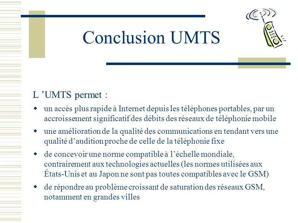 Conclusion UMTS L UMTS permet : un accès plus rapide à Internet depuis les téléphones portables, par un accroissement significatif des débits des réseaux de téléphonie mobile une amélioration de la qualité des communications en tendant vers une qualité daudition proche de celle de la téléphonie fixe de concevoir une norme compatible à léchelle mondiale, contrairement aux technologies actuelles (les normes utilisées aux États-Unis et au Japon ne sont pas toutes compatibles avec le GSM) de répondre au problème croissant de saturation des réseaux GSM, notamment en grandes villes