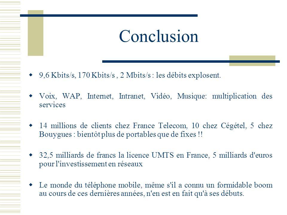 Conclusion 9,6 Kbits/s, 170 Kbits/s, 2 Mbits/s : les débits explosent.