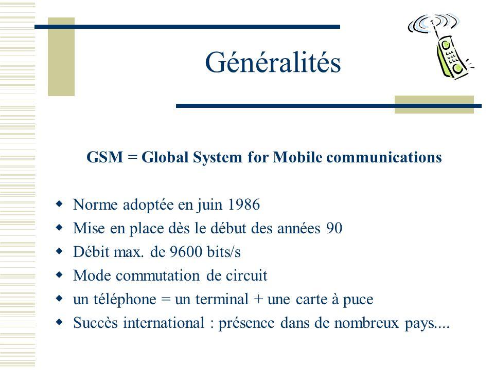 Un réseau cellulaire ? Raisons Puissance des terminaux limitée Capacité du réseau