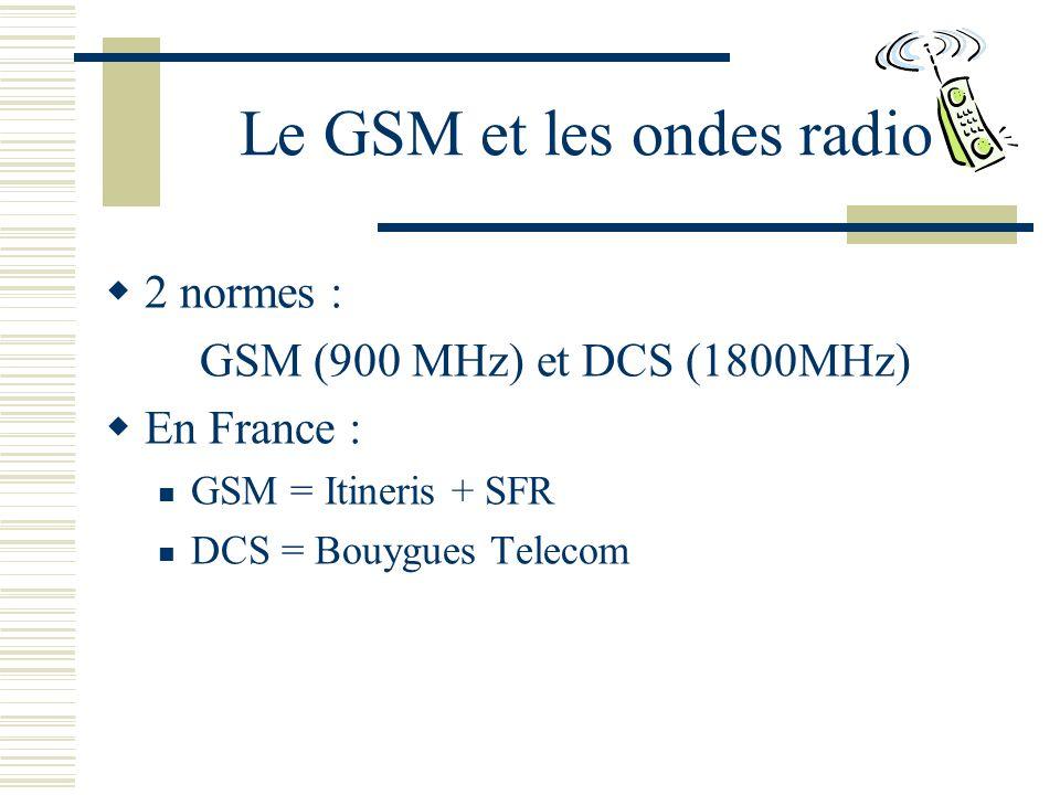 Le GSM et les ondes radio 2 normes : GSM (900 MHz) et DCS (1800MHz) En France : GSM = Itineris + SFR DCS = Bouygues Telecom