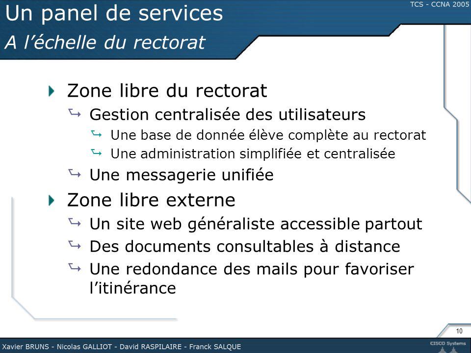 10 Un panel de services A léchelle du rectorat Zone libre du rectorat Gestion centralisée des utilisateurs Une base de donnée élève complète au rector