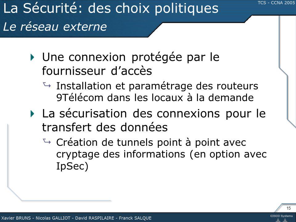15 La Sécurité: des choix politiques Le réseau externe Une connexion protégée par le fournisseur daccès Installation et paramétrage des routeurs 9Télé
