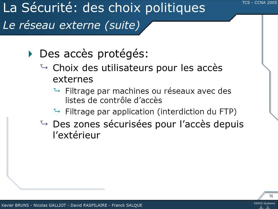 16 La Sécurité: des choix politiques Le réseau externe (suite) Des accès protégés: Choix des utilisateurs pour les accès externes Filtrage par machine