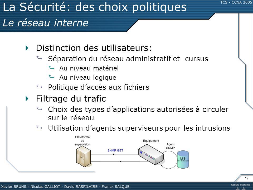 17 La Sécurité: des choix politiques Le réseau interne Distinction des utilisateurs: Séparation du réseau administratif et cursus Au niveau matériel A